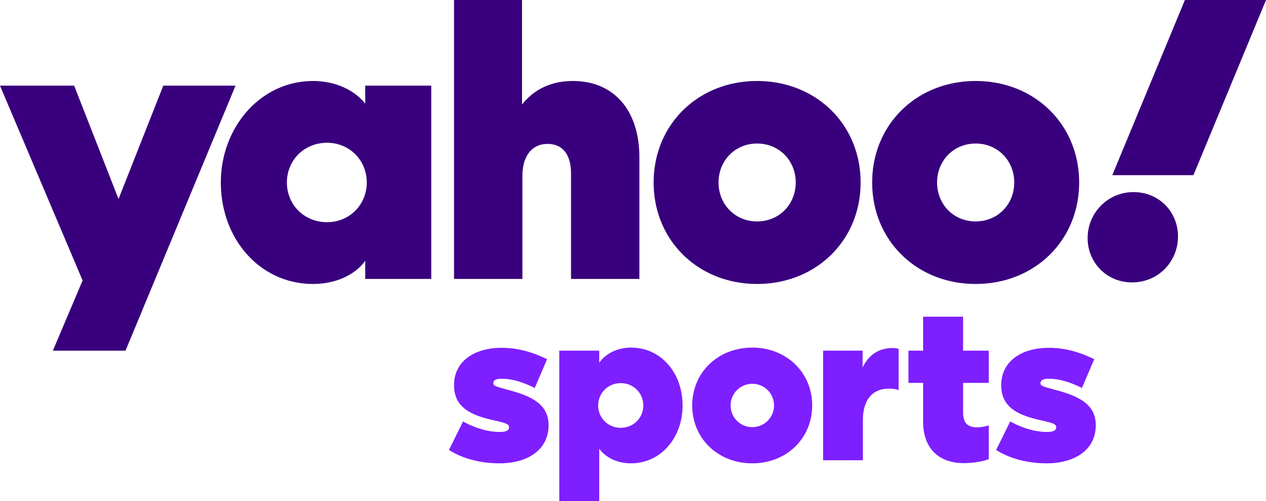 Yahoo Fantasy DFS Logo